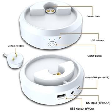 Smatree AE9000 Intelligent Battery Base9000mAh für das Amazon Echo (zur mobilen Benutzung deines Echos an jedem Ort)-(Weiß)-Nicht für Echo Dot -