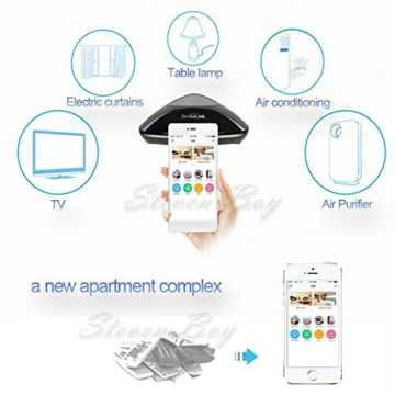 Broadlink RM Pro Learning Universal-Intelligent-Controller Wifi Smart Home Automation IR / RF-Fernbedienung, kompatibel mit iPhone / Samsung HTC -